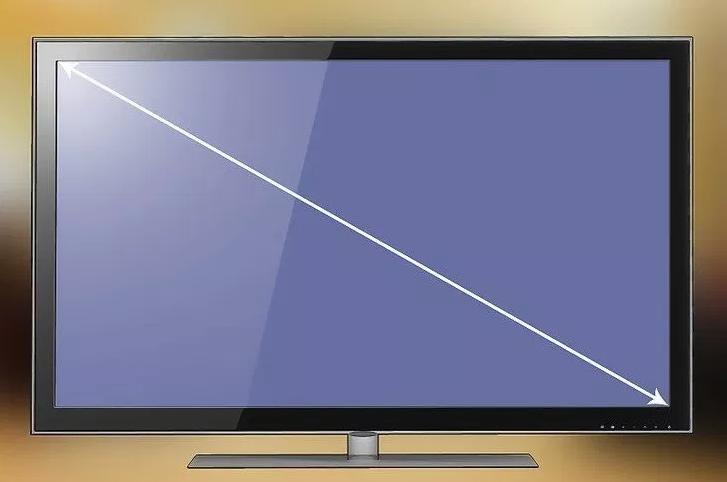 Cách tính kích thước tivi