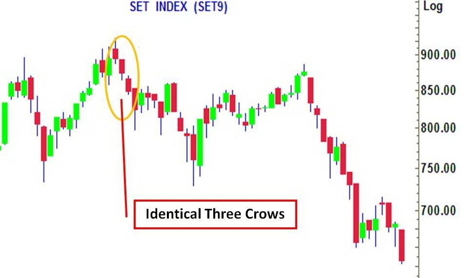 Identical Three Crows – Ba con quạ giống nhau