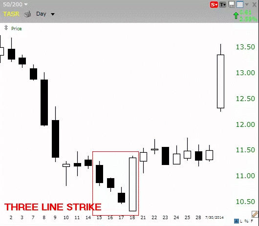 Three Line Strike – 3 đường kích