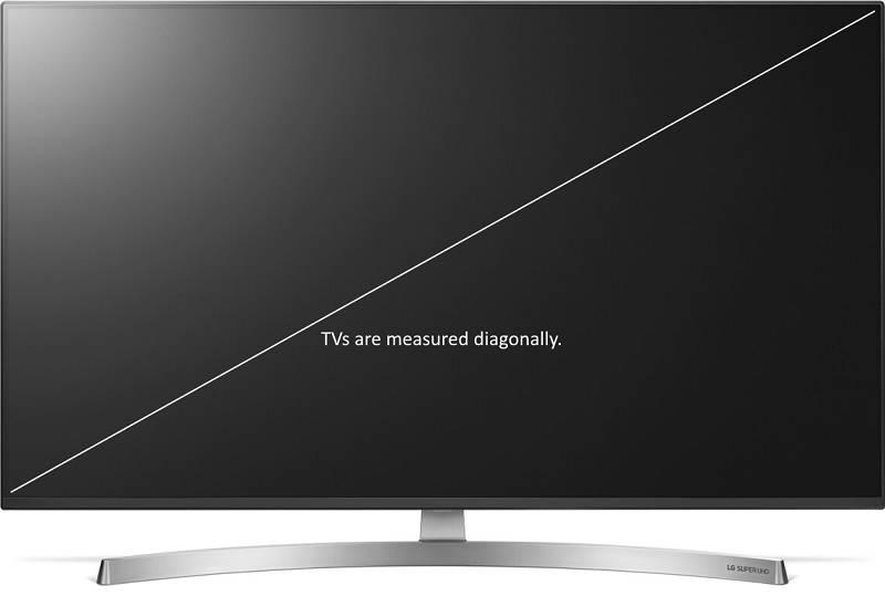 Đo kích thước màn hình tivi